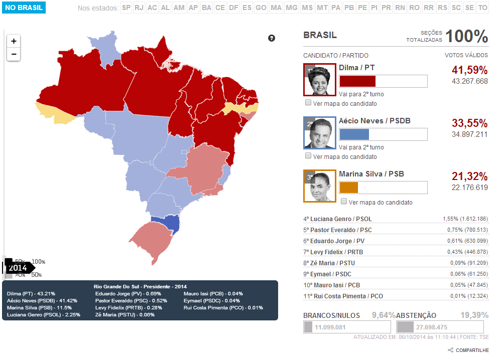 2014-brazail-presidential-first.png