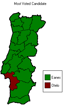 1976-portugal-presidential.png