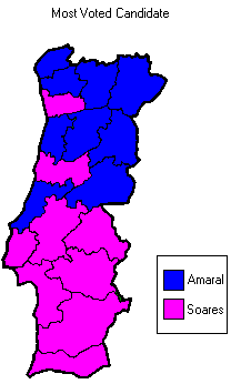 1986-portugal-presidential-second.png
