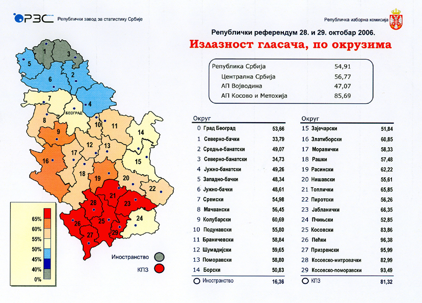 2006-referendum-serbia-turnout.jpg