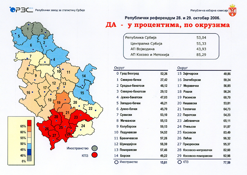 2006-serbia-referendum-yes.jpg