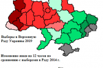Ukraine-2019-rada-turnout-change-12